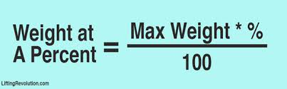 Calculate Your Max Bench Strength Training For Women How To Find Your 1 Rep Max And Why