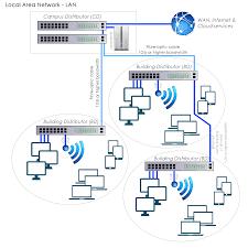 network floor plan layout wazmac network overview innovative schools