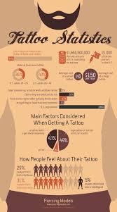 102 best tattoos everything images on pinterest henna tattoos