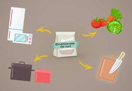 utilité bicarbonate de soude en cuisine 9 utilisations étonnantes de bicarbonate de soude