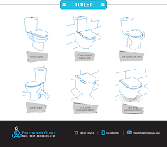 Modern Bathroom Suites the bathroom suite glossary toilet infographic info home