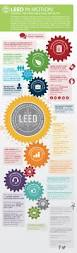 is leed still leading the way for green building inhabitat