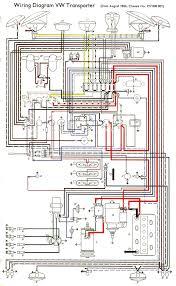 thesamba com type 2 wiring diagrams