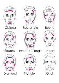 371 best images about makeup contouring on blush makeup and contour makeup
