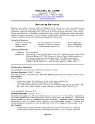 Agile Resume Esl Dissertation Hypothesis Proofreading Service For College Acis