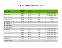 jeep tire size chart tire comparison chart 2018 2019 car release date