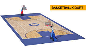 3d drawing basketball court by best flow charts