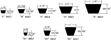How To Read Dimensions Notes On Pulleys And Belts