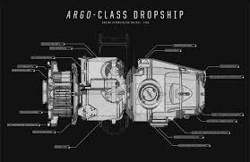 argo class dropship mike mccain art design