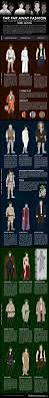 star wars infographic traces costume evolution of the rebels