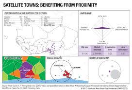 The Sahel Map Maps Sahel And West Africa Club Secretariat