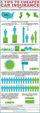 5 tips to er car insurance infographic