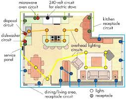 electrical project residential house in autocad drawing