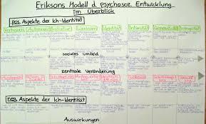 L K He Kaufen Pädagogik Ein Blog Unter Vielen U2026 Seite 3