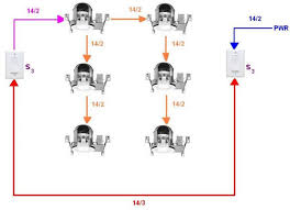 how to wire a l with multiple bulbs wiring can lights diagram wiring diagrams schematics