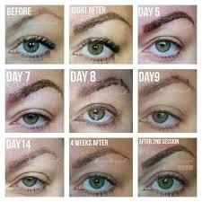 eyeliner tattoo pain level eyebrows