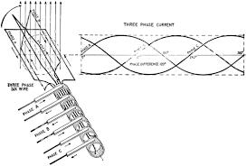 hvac glossary single phase motor starters wiring diagram image