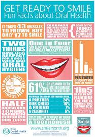 entlã ftung badezimmer 54 besten dental tips and facts bilder auf