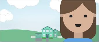 house animated gif superior credit union bank lima ohio superior credit union