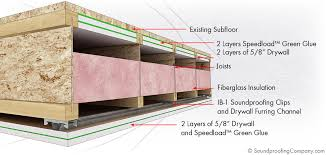 Soundproof Basement - soundproofing where to spend money avs forum home theater