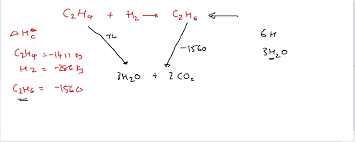 a level chemistry hess u0027s law from enthalpy of formation in less