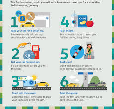 travel safety tips images Volkswagen presents its tips to travel smarter this raya jpg