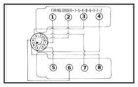 small block chevy spark plug wiring diagram chevrolet free