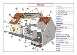 bureau etude electricité bureau d étude électricité greenvirals style