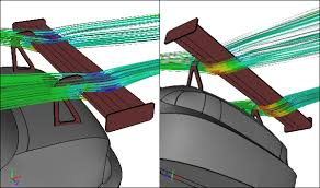 Neck Wing - cfd study comparing racecar wing mounts symscape