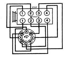 nissan stanza spark plug wire diagram nissan free wiring diagrams