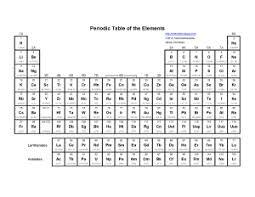 atomic number periodic table basic printable periodic table of the elements periodic table