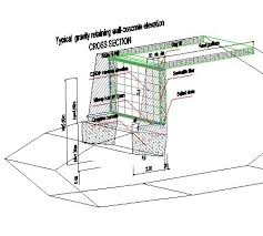 Wood Retaining Wall Design Engineering Video And Photos Concrete - Concrete retaining walls design