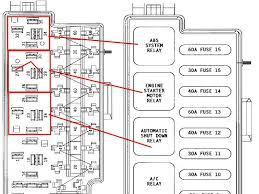 1999 jeep grand cherokee fuse diagram 1999 wiring diagrams