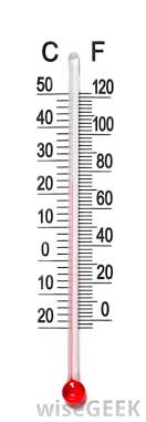 what is the history of the fahrenheit scale with pictures