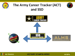 Army Alms Help Desk by Nco Structured Self Development Brief Ppt