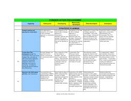 Strategic Planning Template Excel Strategic Plan Word Template Automotive