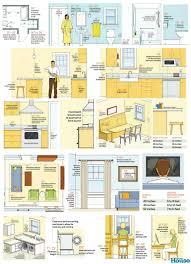 standard measurement of house plan 64 important numbers every homeowner should know house