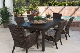 Palm Casual Patio Furniture Palm Casual Patio Lovely Patio Furniture Covers With Patio