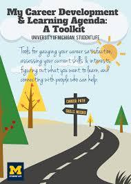 my career development u0026 learning agenda a toolkit student life