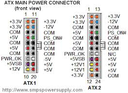 wiring diagram for computer power supply the within pc agnitum me