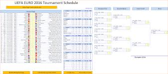Schedule Templates Excel 4 Excel Schedule Template Outline Templates