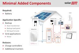 tesla powerwall schematics solaredge storedge grid tied inverter