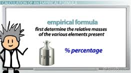 calculating percent composition and determining empirical formulas