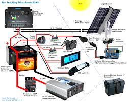 part 150 free electrical diagrams and wiring diagrams here