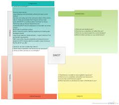 bpo swot analysis swot diagram creately