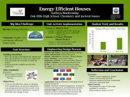 house energy efficiency energy efficient houses university of cincinnati