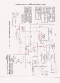 wiring diagram for cub cadet u2013 the wiring diagram u2013 readingrat net