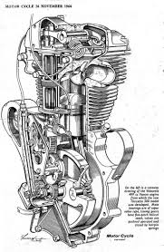 103 best engine cutaways images on pinterest motorcycle engine