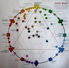 images about art color theory on pinterest wheels design a motif