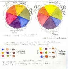 m graham color wheel wetcanvas art color mixing ideas